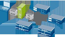 Palo Alto Networks - Centralized Management - NextGig